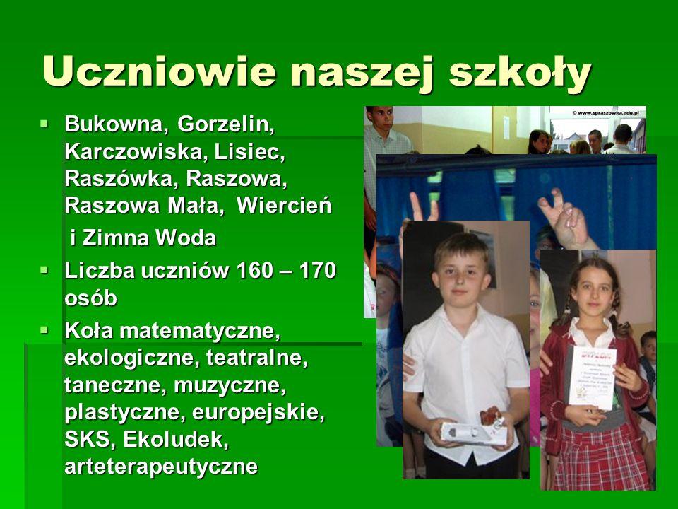 Uczniowie naszej szkoły Bukowna, Gorzelin, Karczowiska, Lisiec, Raszówka, Raszowa, Raszowa Mała, Wiercień Bukowna, Gorzelin, Karczowiska, Lisiec, Rasz