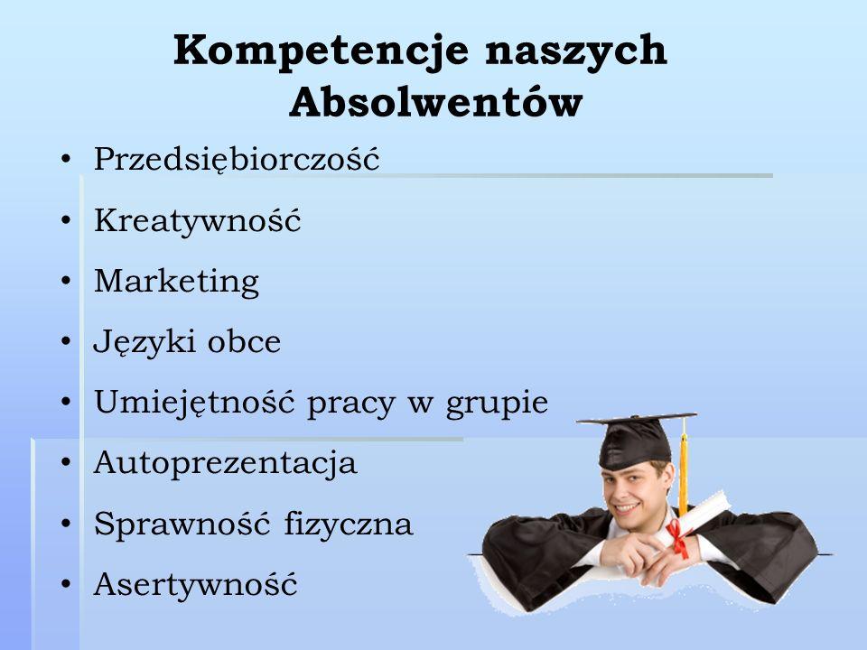 Kompetencje naszych Absolwentów Przedsiębiorczość Kreatywność Marketing Języki obce Umiejętność pracy w grupie Autoprezentacja Sprawność fizyczna Aser