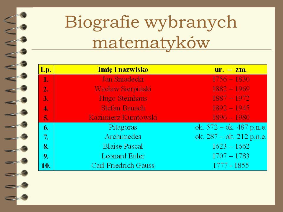 Biografie wybranych matematyków