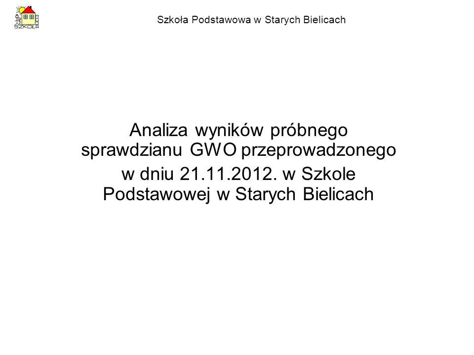 Szkoła Podstawowa w Starych Bielicach 8.