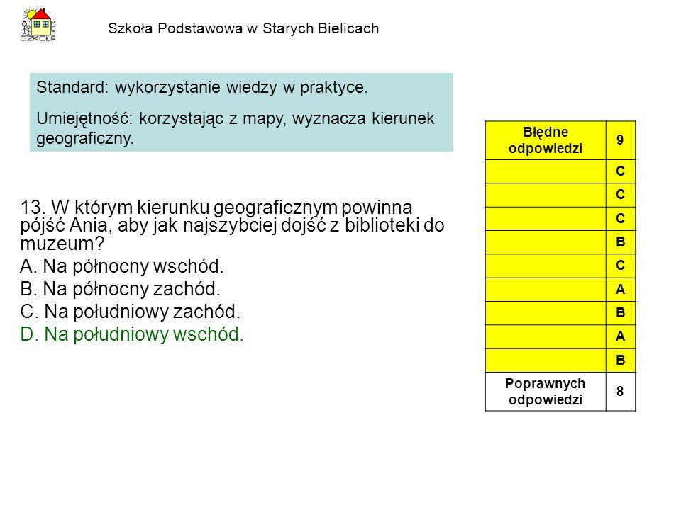 Szkoła Podstawowa w Starych Bielicach 13. W którym kierunku geograficznym powinna pójść Ania, aby jak najszybciej dojść z biblioteki do muzeum? A. Na
