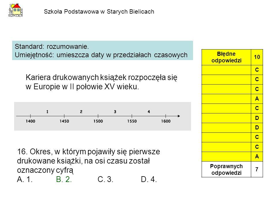 Szkoła Podstawowa w Starych Bielicach Standard: rozumowanie. Umiejętność: umieszcza daty w przedziałach czasowych Błędne odpowiedzi 10 C C C A C D D C