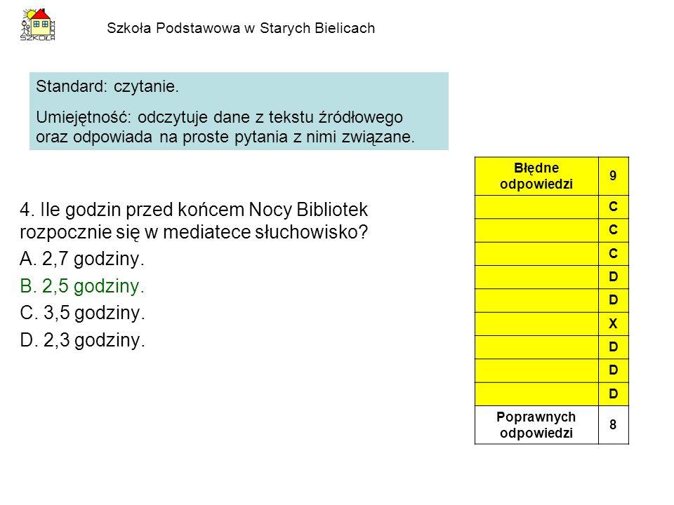Szkoła Podstawowa w Starych Bielicach 12.Ulice, którymi Ania szła do biblioteki, to A.