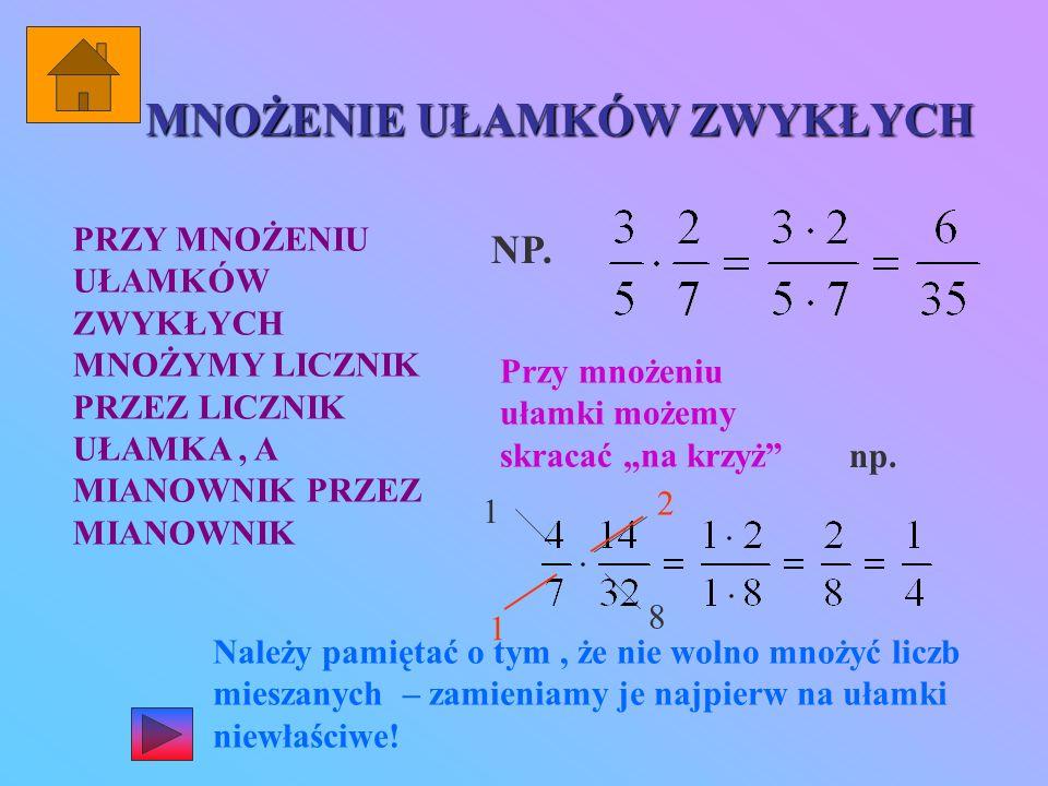 Przykłady np. Przy mnożeniu ułamków warto pamiętać o skracaniu ! Skracamy liczbę (2) z mianownikiem( 4) przez 2 i po skreśleniu piszemy co zostało 2 1