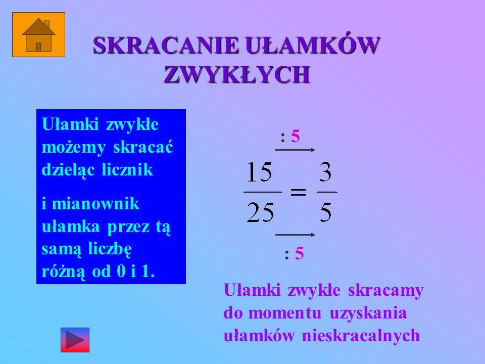 SKRACANIE UŁAMKÓW ZWYKŁYCH Ułamki zwykłe możemy skracać dzieląc licznik i mianownik ułamka przez tą samą liczbę różną od 0 i 1.