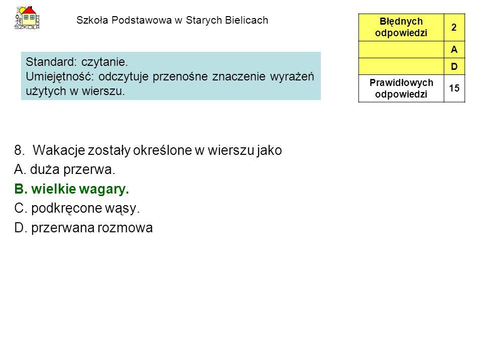 Szkoła Podstawowa w Starych Bielicach 8.Wakacje zostały określone w wierszu jako A.