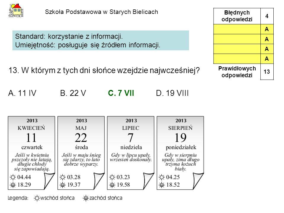Szkoła Podstawowa w Starych Bielicach 13.W którym z tych dni słońce wzejdzie najwcześniej.