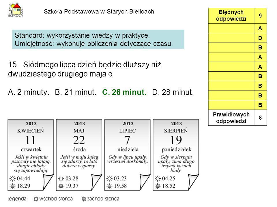 Szkoła Podstawowa w Starych Bielicach 15.