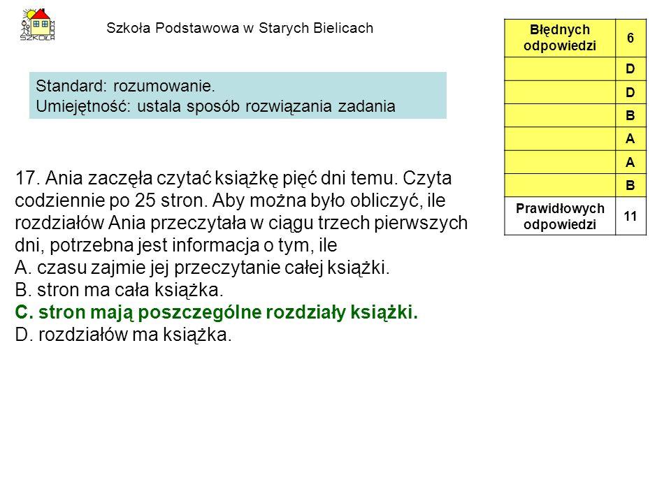 Szkoła Podstawowa w Starych Bielicach 17.Ania zaczęła czytać książkę pięć dni temu.