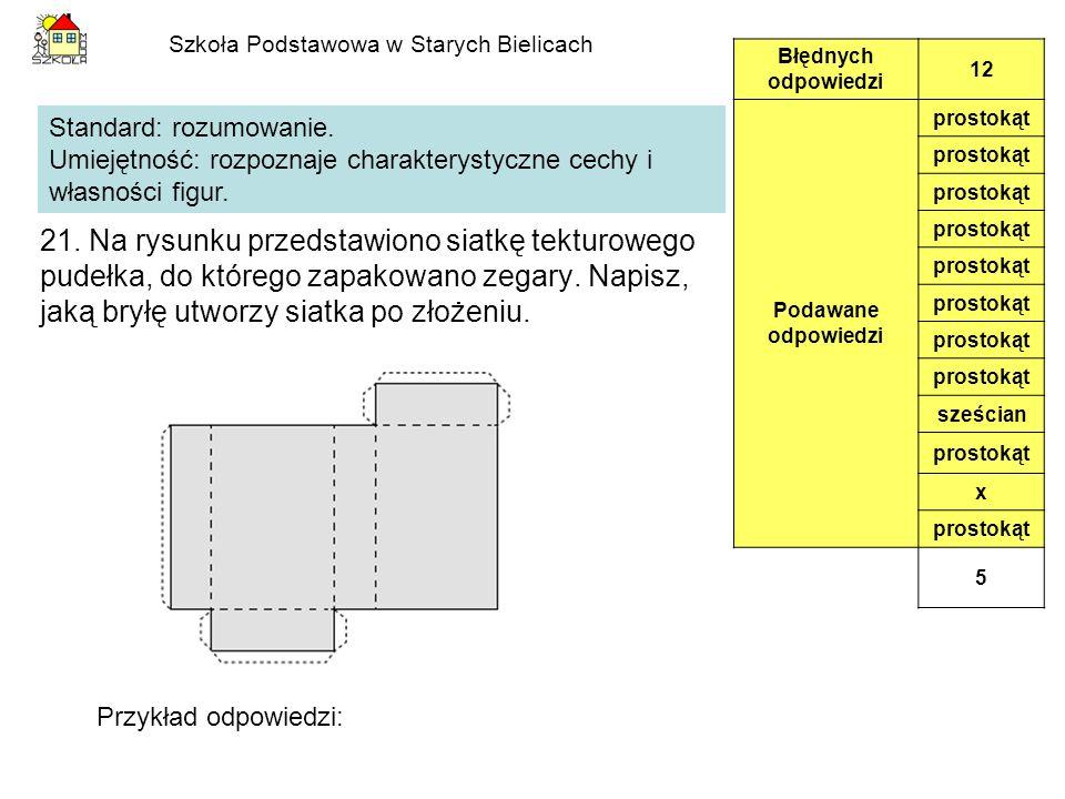 Szkoła Podstawowa w Starych Bielicach 21.