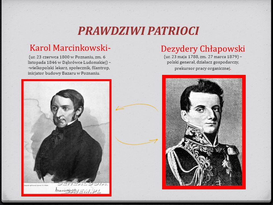 PRAWDZIWI PATRIOCI Karol Marcinkowski- (ur.23 czerwca 1800 w Poznaniu, zm.