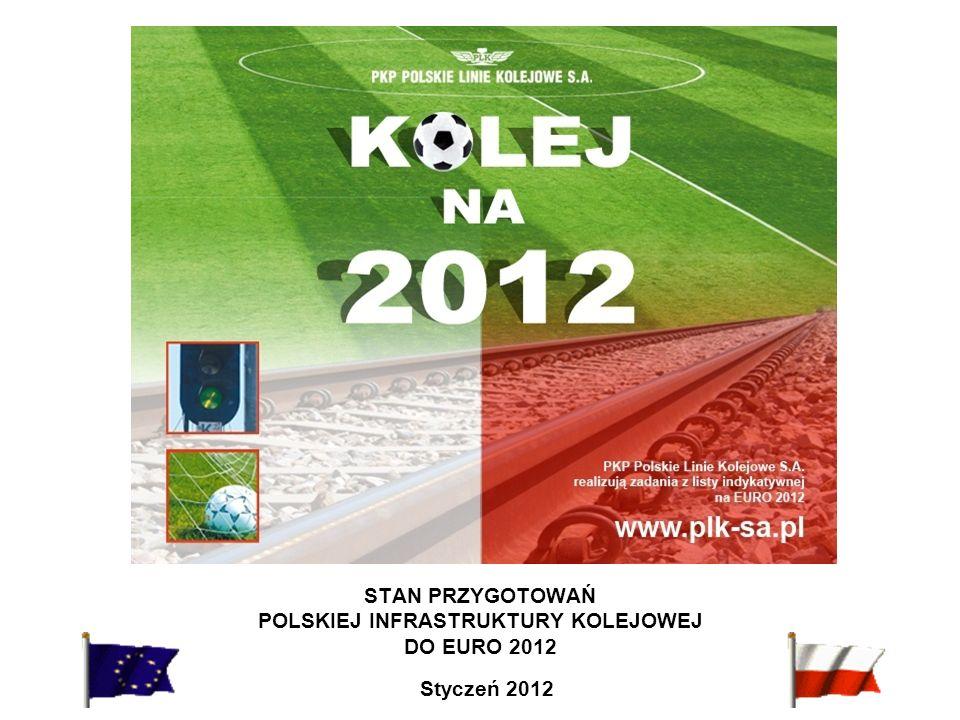 STAN PRZYGOTOWAŃ POLSKIEJ INFRASTRUKTURY KOLEJOWEJ DO EURO 2012 Styczeń 2012
