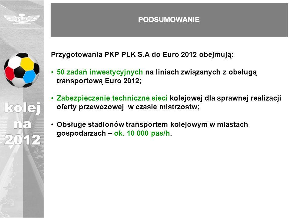 PODSUMOWANIE Przygotowania PKP PLK S.A do Euro 2012 obejmują: 50 zadań inwestycyjnych na liniach związanych z obsługą transportową Euro 2012; Zabezpie