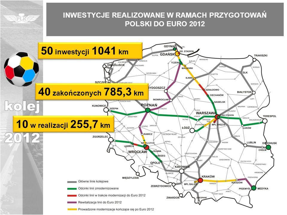 Maksymalne prędkości pociągów pasażerskich na głównych liniach kolejowych wg RJP 2012/2013 oraz planowane na odcinkach modernizowanych do Euro 2012