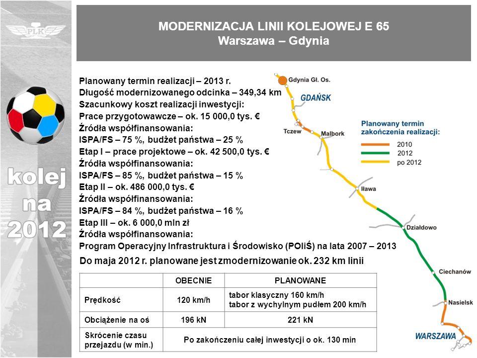 Planowany termin realizacji – 2013 r. Długość modernizowanego odcinka – 349,34 km Szacunkowy koszt realizacji inwestycji: Prace przygotowawcze – ok. 1