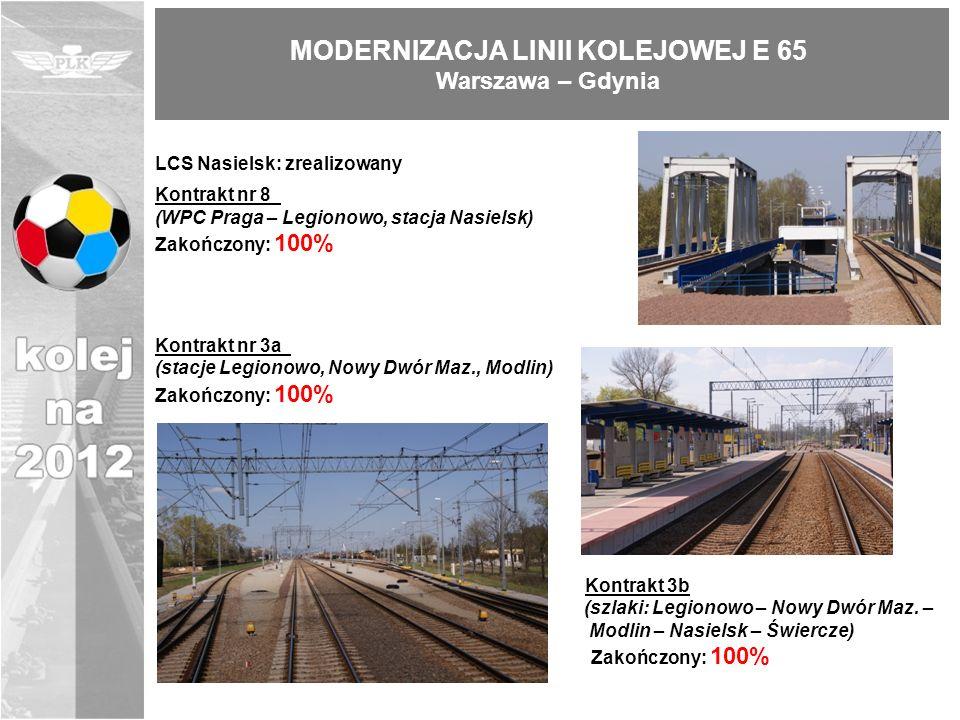 MODERNIZACJA LINII KOLEJOWEJ E 65 Warszawa – Gdynia LCS Nasielsk: zrealizowany Kontrakt nr 8 (WPC Praga – Legionowo, stacja Nasielsk) Zakończony: 100%