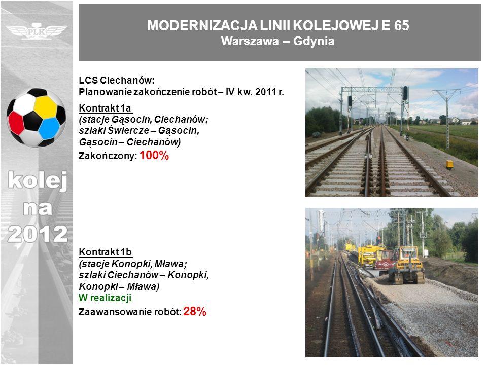 MODERNIZACJA LINII KOLEJOWEJ E 65 Warszawa – Gdynia LCS Działdowo: w realizacji Planowanie zakończenie robót – II kw.