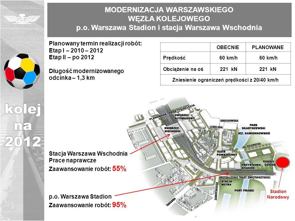 MODERNIZACJA WARSZAWSKIEGO WĘZŁA KOLEJOWEGO p.o. Warszawa Stadion i stacja Warszawa Wschodnia Planowany termin realizacji robót: Etap I – 2010 – 2012
