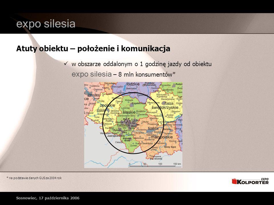w obszarze oddalonym o 1 godzinę jazdy od obiektu expo silesia – 8 mln konsumentów* Atuty obiektu – położenie i komunikacja * na podstawie danych GUS za 2004 rok expo silesia Sosnowiec, 17 października 2006