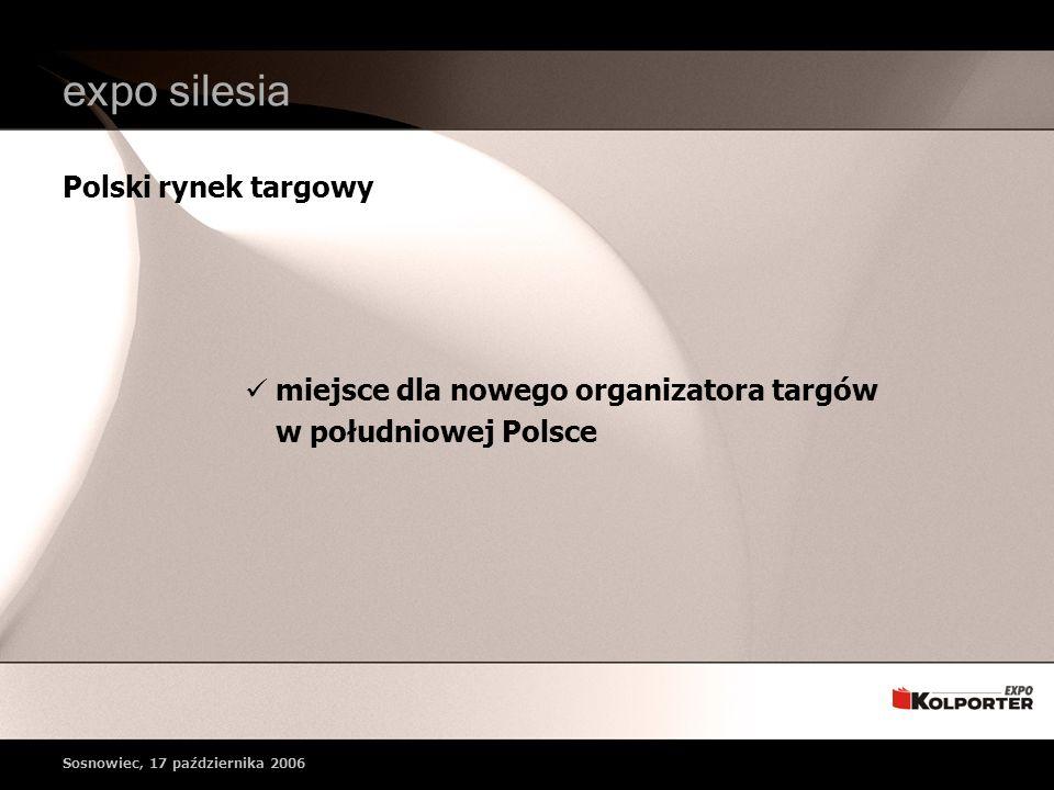 Polski rynek targowy expo silesia miejsce dla nowego organizatora targów w południowej Polsce Sosnowiec, 17 października 2006