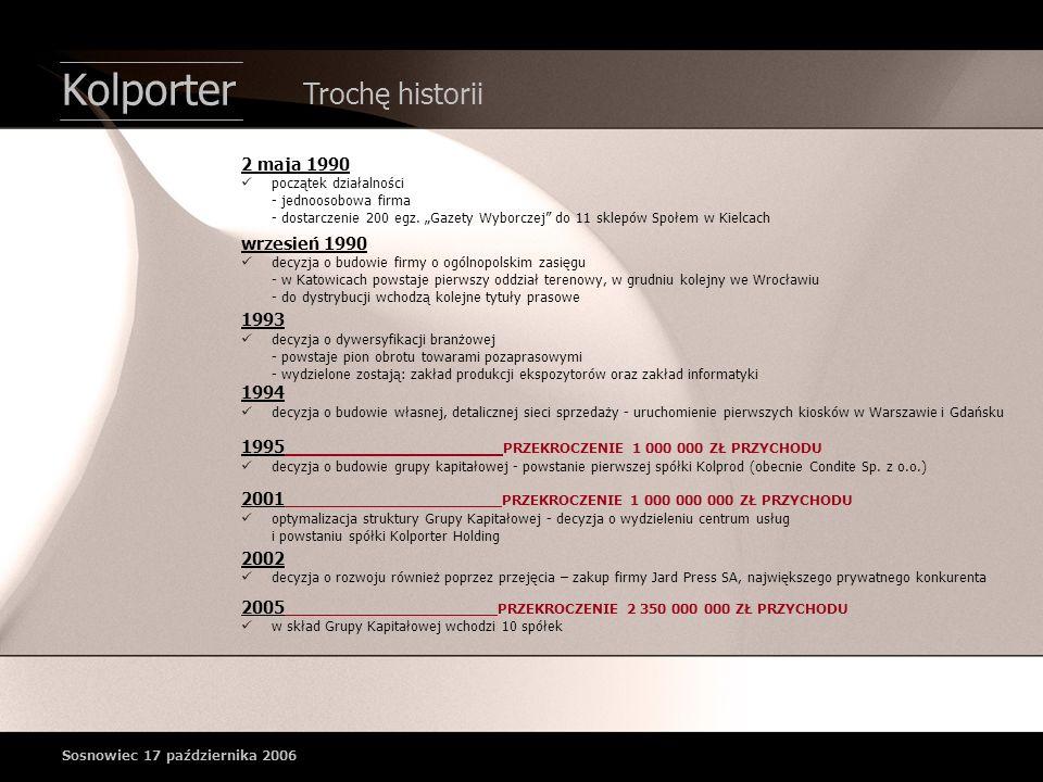 Kolporter 2 maja 1990 początek działalności - jednoosobowa firma - dostarczenie 200 egz.