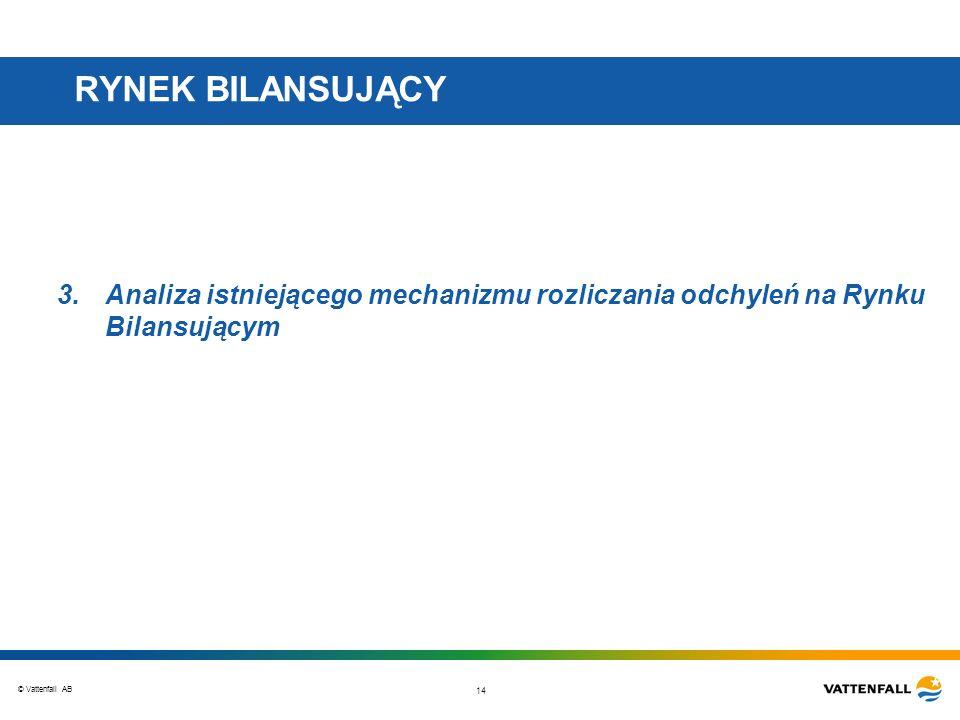 © Vattenfall AB 14 RYNEK BILANSUJĄCY 3.Analiza istniejącego mechanizmu rozliczania odchyleń na Rynku Bilansującym
