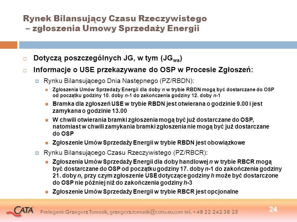 Rynek Bilansujący Czasu Rzeczywistego – zgłoszenia Umowy Sprzedaży Energii Dotyczą poszczególnych JG, w tym (JG wa ) Informacje o USE przekazywane do