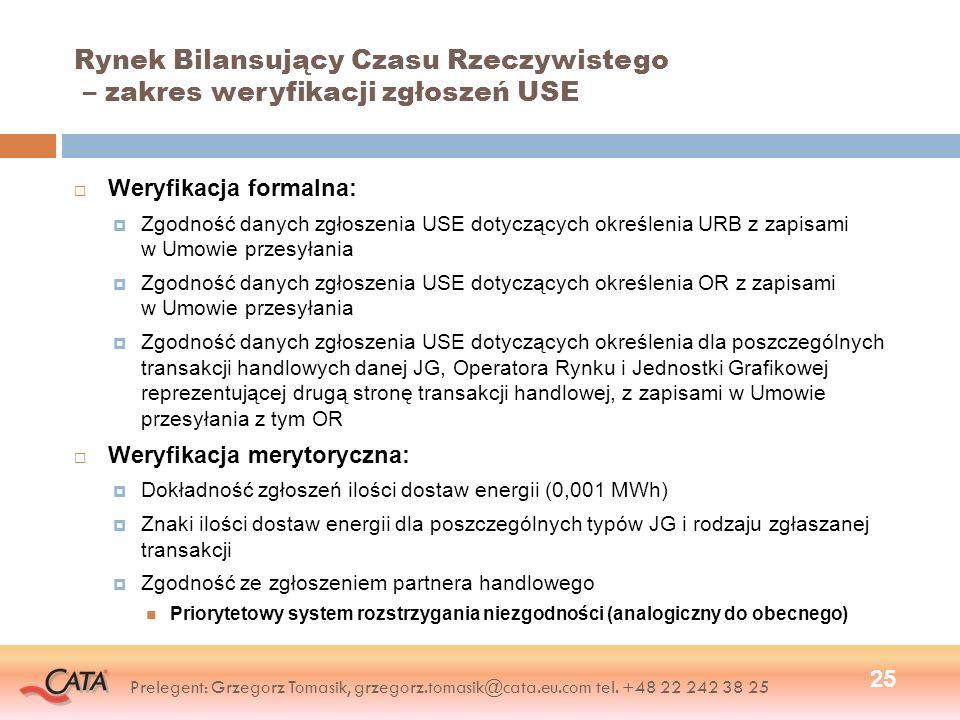 Rynek Bilansujący Czasu Rzeczywistego – zakres weryfikacji zgłoszeń USE Weryfikacja formalna: Zgodność danych zgłoszenia USE dotyczących określenia UR
