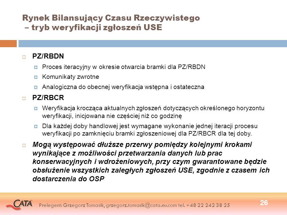 Rynek Bilansujący Czasu Rzeczywistego – tryb weryfikacji zgłoszeń USE PZ/RBDN Proces iteracyjny w okresie otwarcia bramki dla PZ/RBDN Komunikaty zwrot