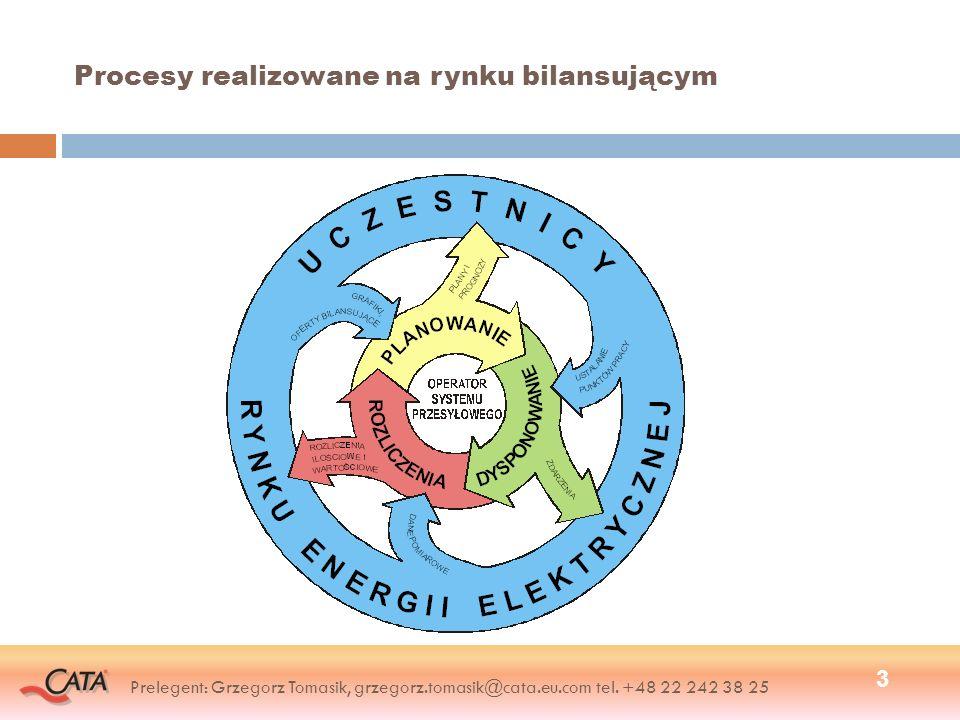 Procesy realizowane na rynku bilansującym 3 Prelegent: Grzegorz Tomasik, grzegorz.tomasik@cata.eu.com tel. +48 22 242 38 25