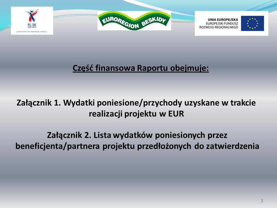 Załącznik 1. Wydatki poniesione/przychody uzyskane w trakcie realizacji projektu w EUR 3 Załącznik 2. Lista wydatków poniesionych przez beneficjenta/p