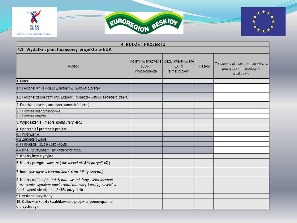 4. BUDŻET PROJEKTU 4.1 Wydatki i plan finansowy projektu w EUR Wydatki Koszty kwalifikowane (EUR) Wnioskodawca Koszty kwalifikowane (EUR) Partner proj