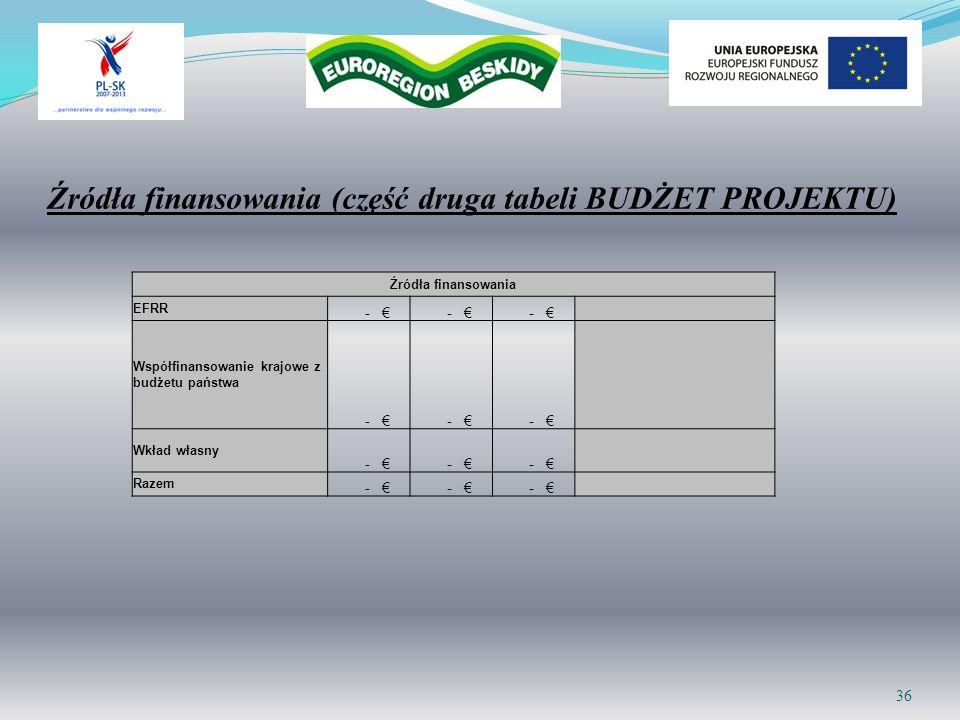 Źródła finansowania (część druga tabeli BUDŻET PROJEKTU) 36 Źródła finansowania EFRR - - - Współfinansowanie krajowe z budżetu państwa - - - Wkład wła