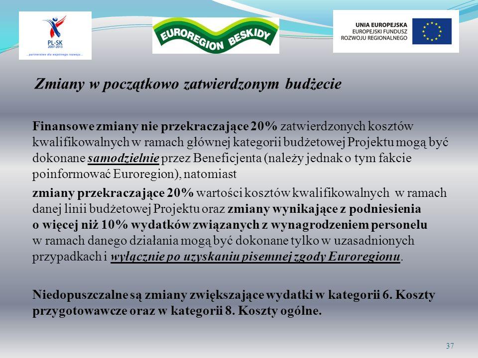 Zmiany w początkowo zatwierdzonym budżecie Finansowe zmiany nie przekraczające 20% zatwierdzonych kosztów kwalifikowalnych w ramach głównej kategorii