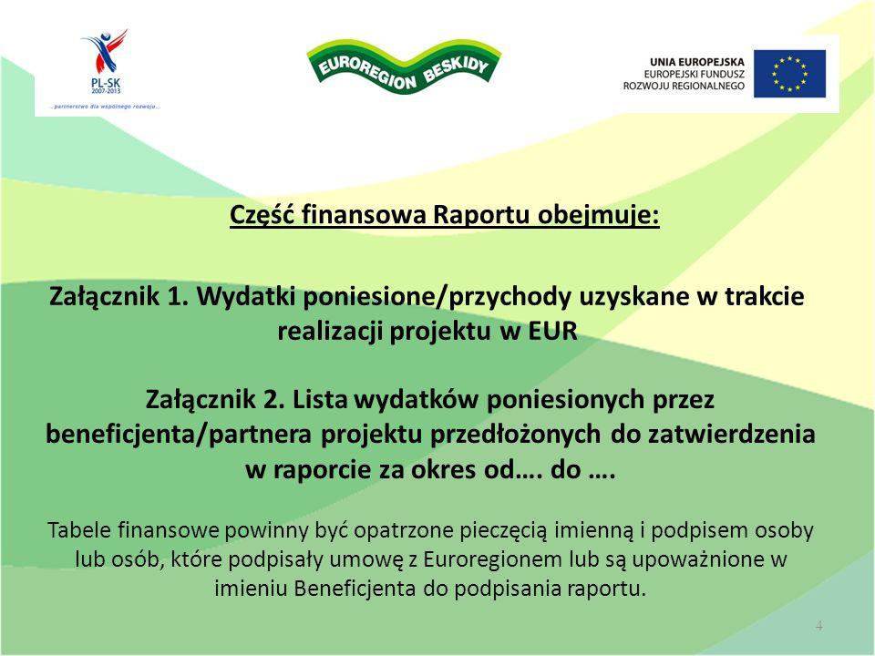 Załącznik 1. Wydatki poniesione/przychody uzyskane w trakcie realizacji projektu w EUR 4 Załącznik 2. Lista wydatków poniesionych przez beneficjenta/p