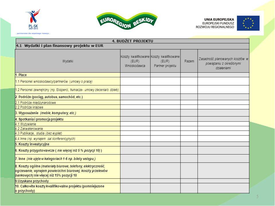 16 Projekt: Beneficjent: Za okres: Lp.OkresKwotaData dokonania płatności 1Np.
