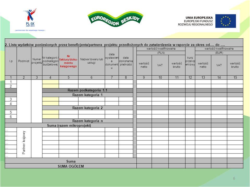 Kwalifikowalność poszczególnych wydatków przedstawianych w Raporcie z Postępu Realizacji Mikroprojektu oraz sposób ich udokumentowania OGÓLNE ZASADY KWALIFIKOWANIA 7