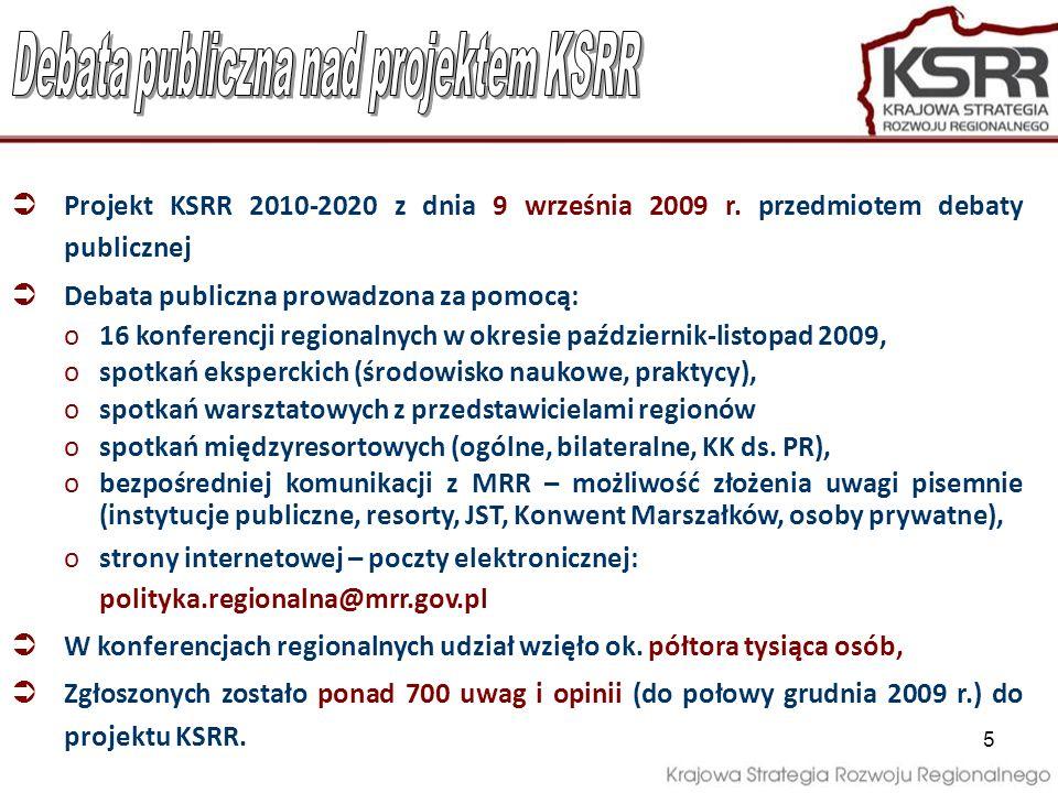 66 Komitet Koordynacyjny ds.