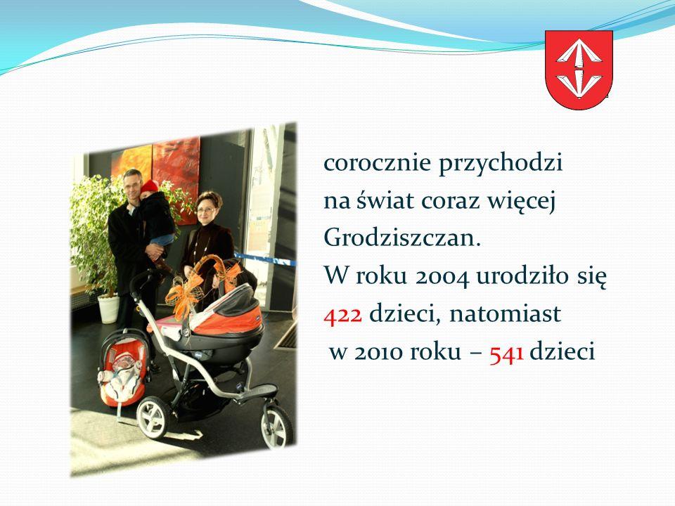 LICZBA DZIECI W POSZCZEGÓLNYCH LATACH ROKILOŚĆ DZIECI 2006415 2007438 2008510 2009489 2010541 01.01.2011 – 31.08.2011336