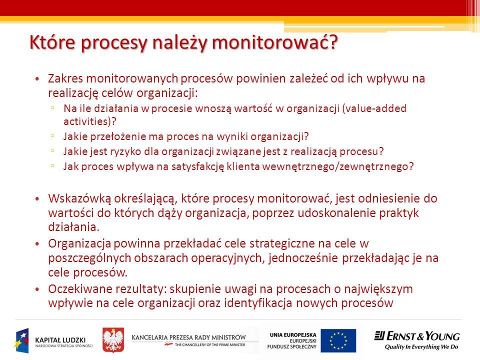 Które procesy należy monitorować? Zakres monitorowanych procesów powinien zależeć od ich wpływu na realizację celów organizacji: Na ile działania w pr