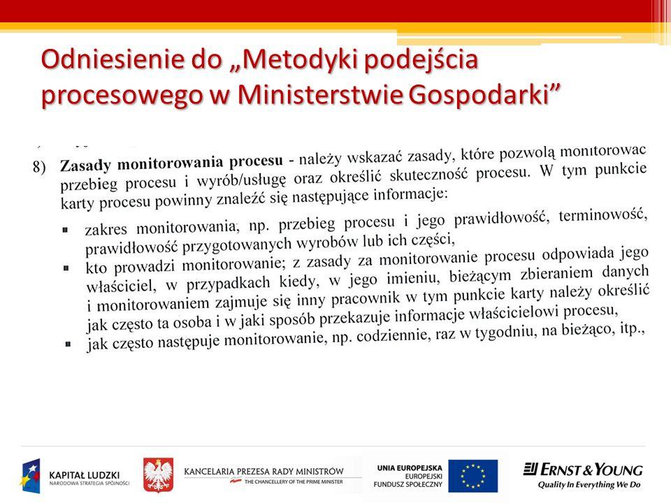 Odniesienie do Metodyki podejścia procesowego w Ministerstwie Gospodarki