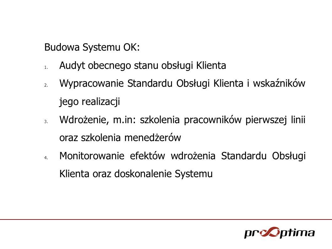 Budowa Systemu OK: 1. Audyt obecnego stanu obsługi Klienta 2. Wypracowanie Standardu Obsługi Klienta i wskaźników jego realizacji 3. Wdrożenie, m.in: