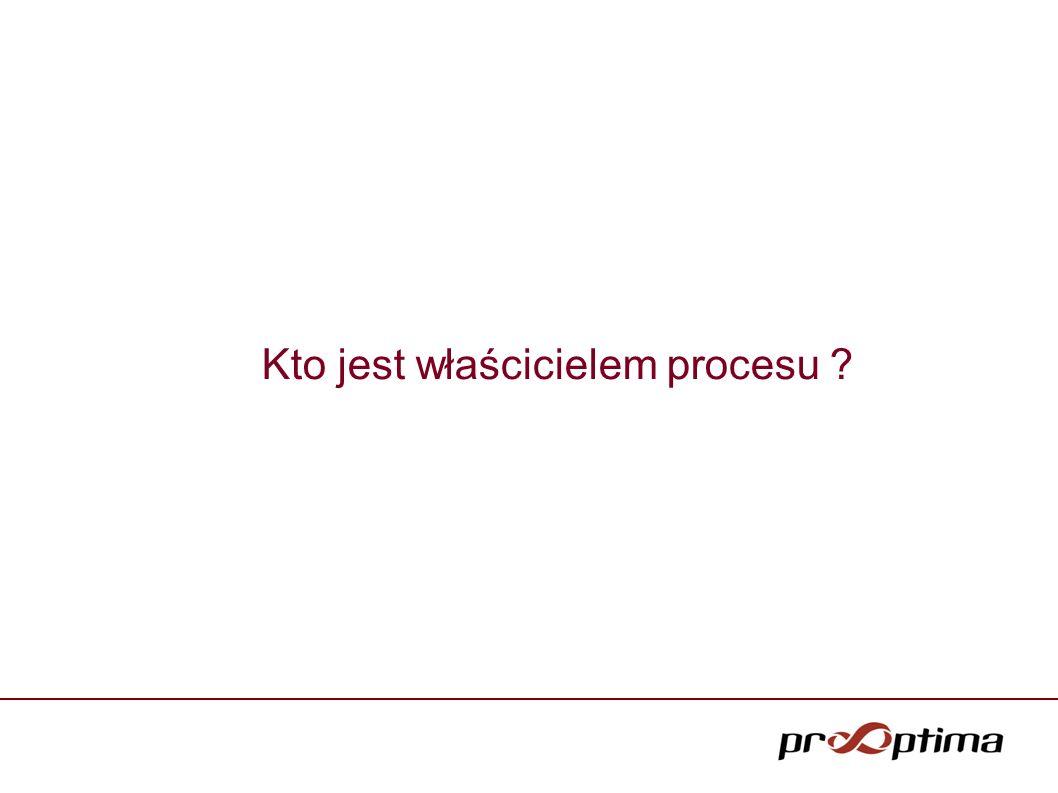Kto jest właścicielem procesu ?