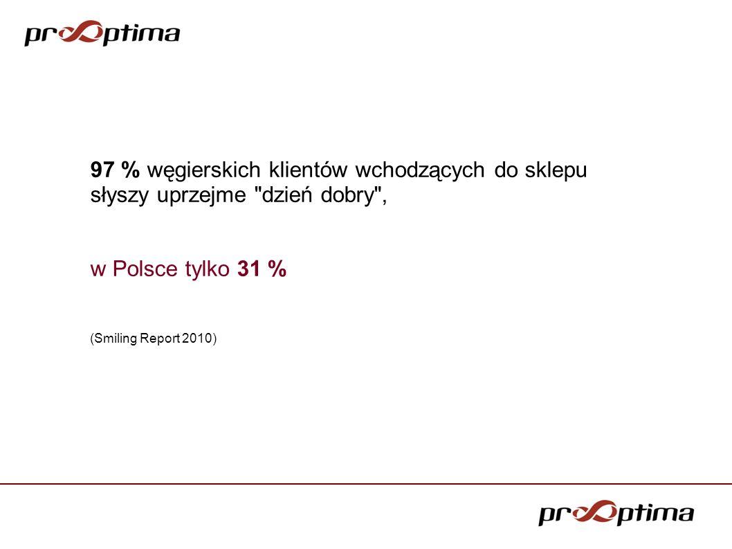 97 % węgierskich klientów wchodzących do sklepu słyszy uprzejme