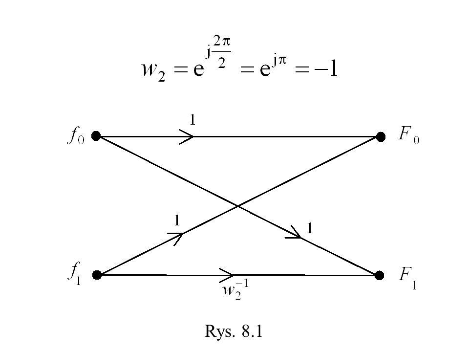 Rys. 8.1