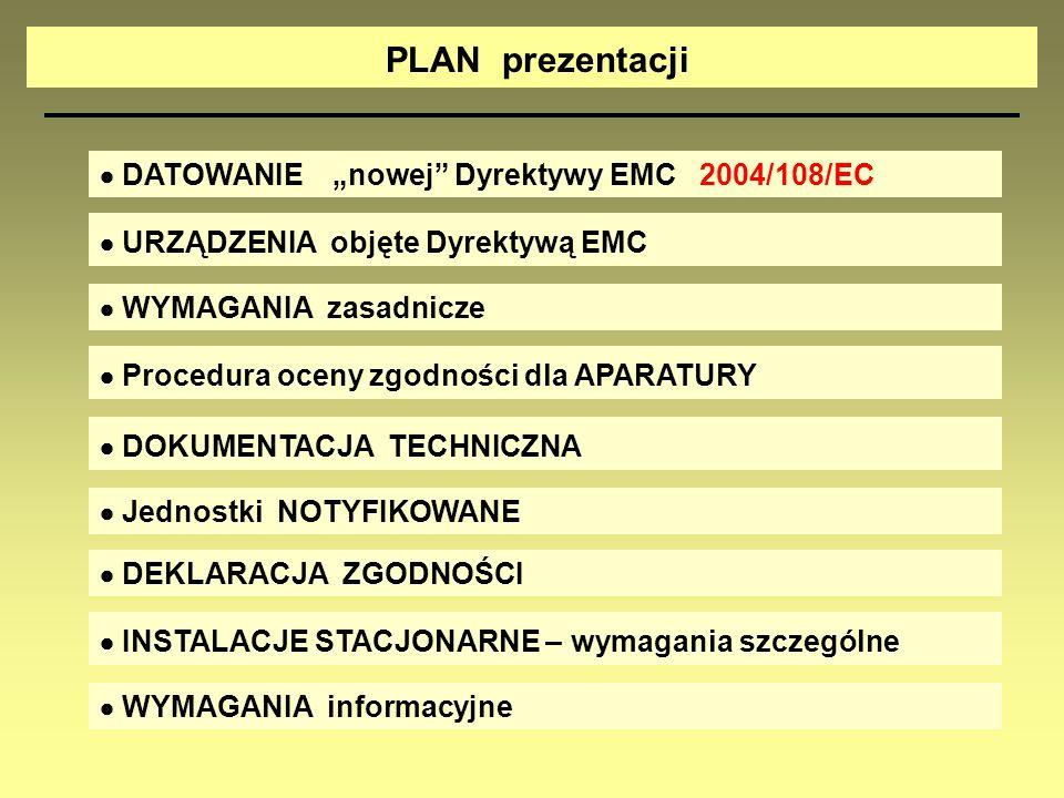 DATOWANIE nowej Dyrektywy EMC 2004/108/EC PLAN prezentacji URZĄDZENIA objęte Dyrektywą EMC WYMAGANIA zasadnicze Procedura oceny zgodności dla APARATUR