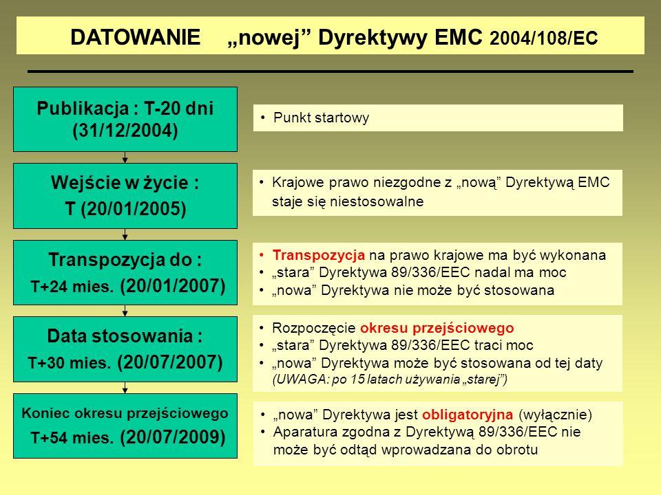 Publikacja : T-20 dni (31/12/2004) Data stosowania : T+30 mies. (20/07/2007) Transpozycja do : T+24 mies. (20/01/2007) Wejście w życie : T (20/01/2005