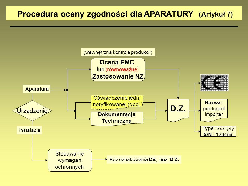 Urządzenie Ocena EMC lub (równoważne) Zastosowanie NZ D.Z. Dokumentacja Techniczna Oświadczenie jedn. notyfikowanej (opcj.) Stosowanie wymagań ochronn