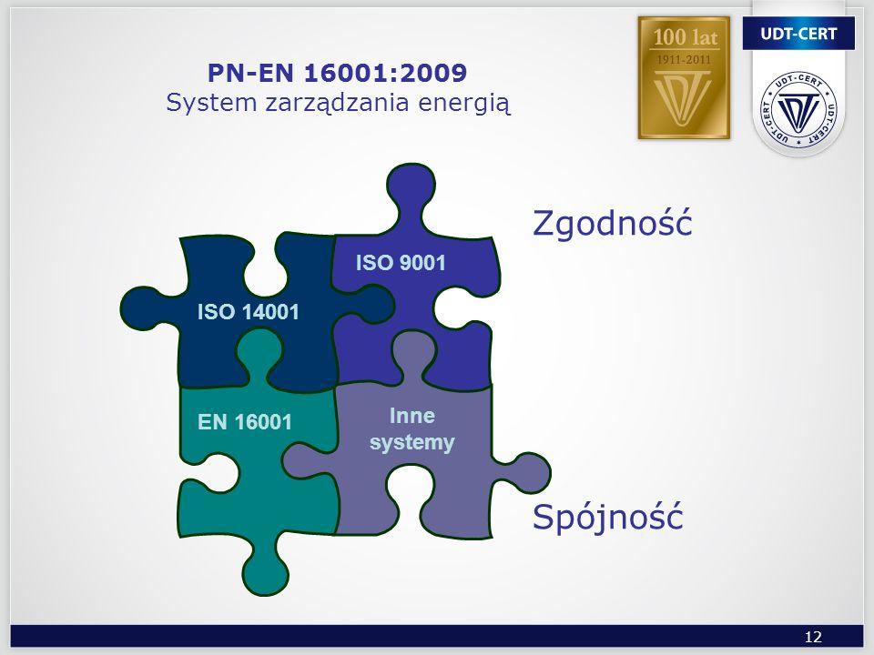 12 PN-EN 16001:2009 System zarządzania energią Zgodność Spójność ISO 14001 EN 16001 Inne systemy ISO 9001