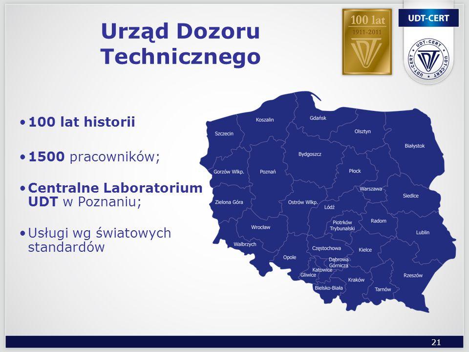 21 Urząd Dozoru Technicznego 100 lat historii 1500 pracowników; Centralne Laboratorium UDT w Poznaniu; Usługi wg światowych standardów